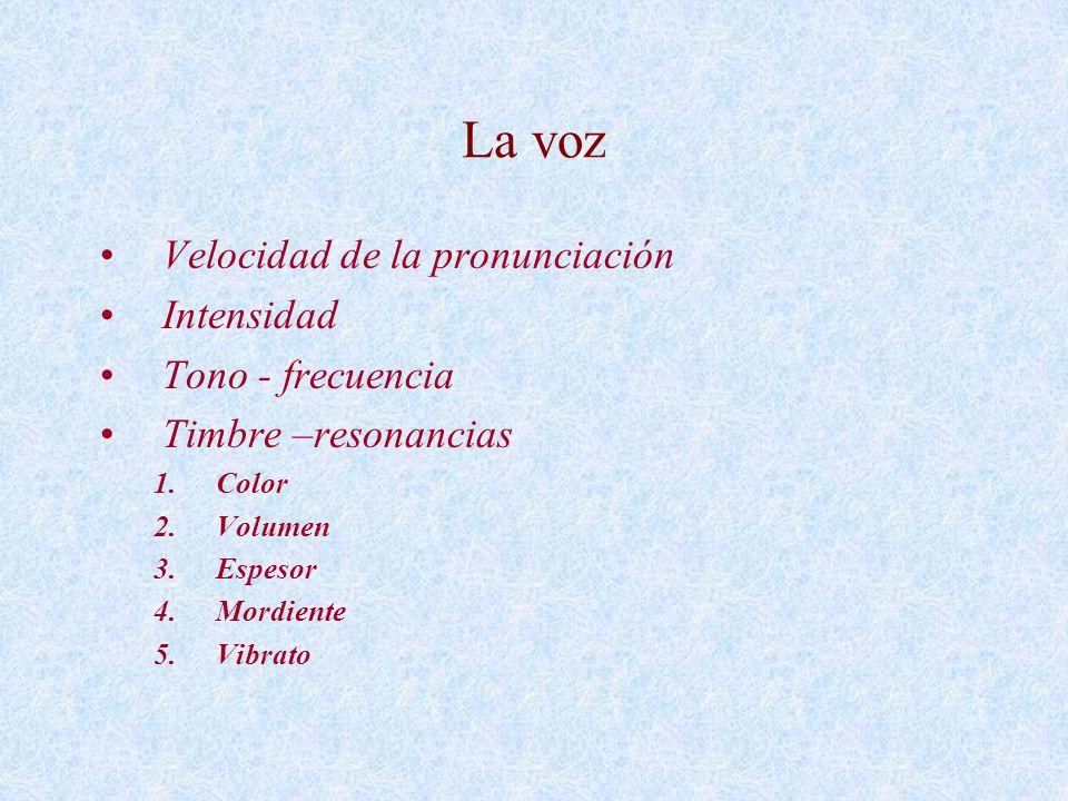La voz Velocidad de la pronunciación Intensidad Tono - frecuencia Timbre –resonancias 1.Color 2.Volumen 3.Espesor 4.Mordiente 5.Vibrato