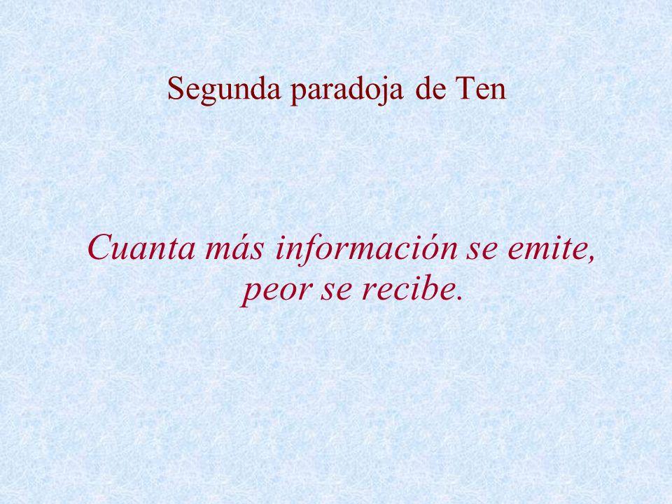 Segunda paradoja de Ten Cuanta más información se emite, peor se recibe.