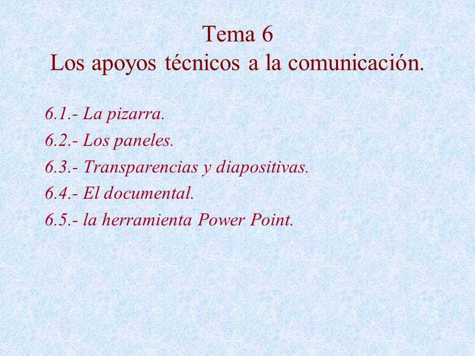 Tema 6 Los apoyos técnicos a la comunicación. 6.1.- La pizarra. 6.2.- Los paneles. 6.3.- Transparencias y diapositivas. 6.4.- El documental. 6.5.- la