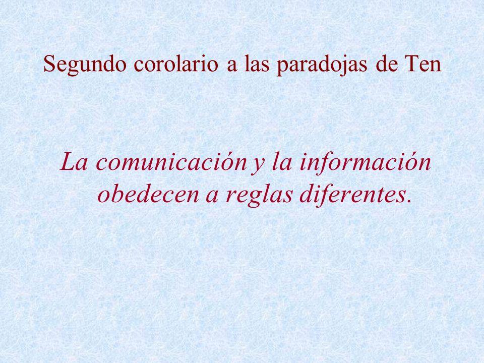 ¿Que es comunicación.Comunicar es poner algo en común (Mazo J.M.