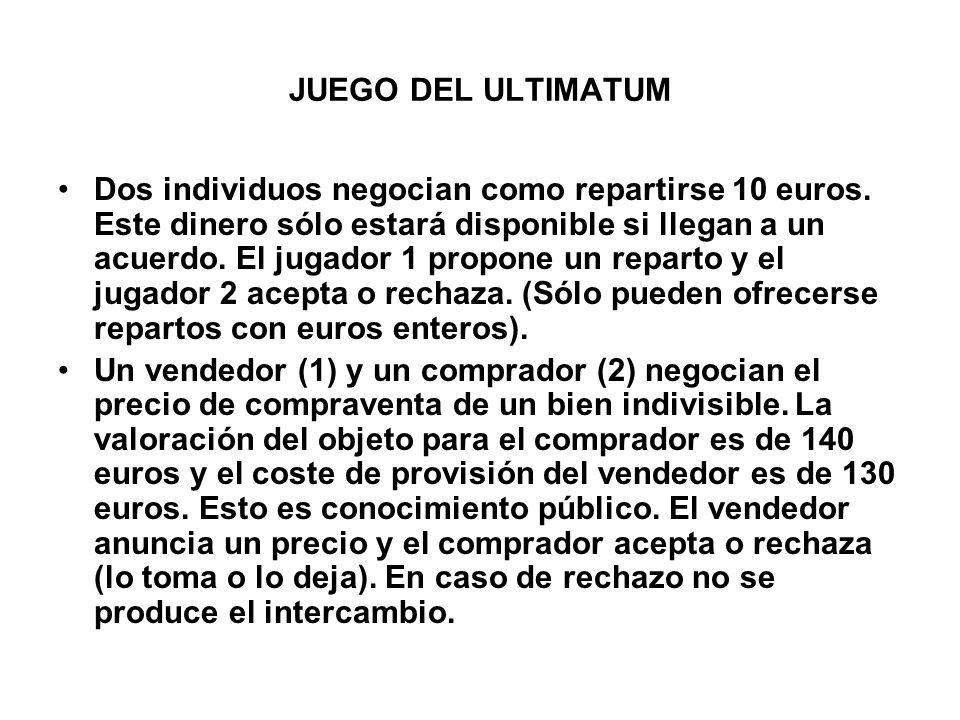 JUEGO DEL ULTIMATUM Dos individuos negocian como repartirse 10 euros.