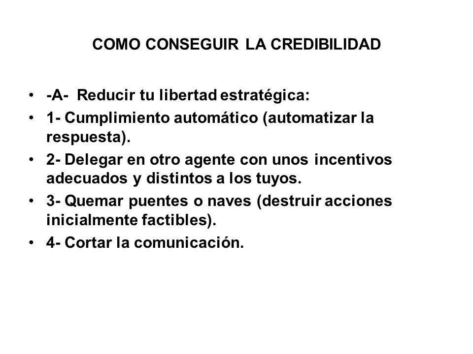 COMO CONSEGUIR LA CREDIBILIDAD -A- Reducir tu libertad estratégica: 1- Cumplimiento automático (automatizar la respuesta).