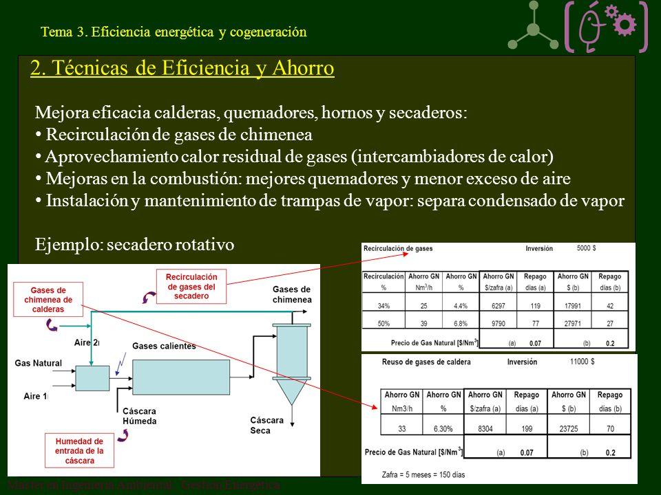 17 Tema 3.Eficiencia energética y cogeneración 2.