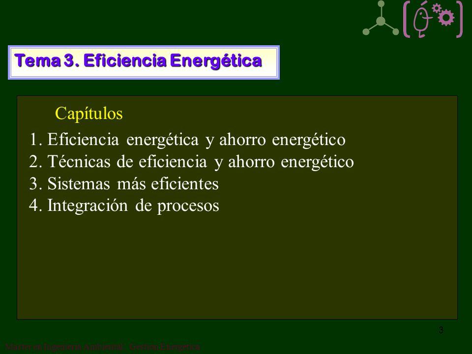 3 1.Eficiencia energética y ahorro energético 2. Técnicas de eficiencia y ahorro energético 3.