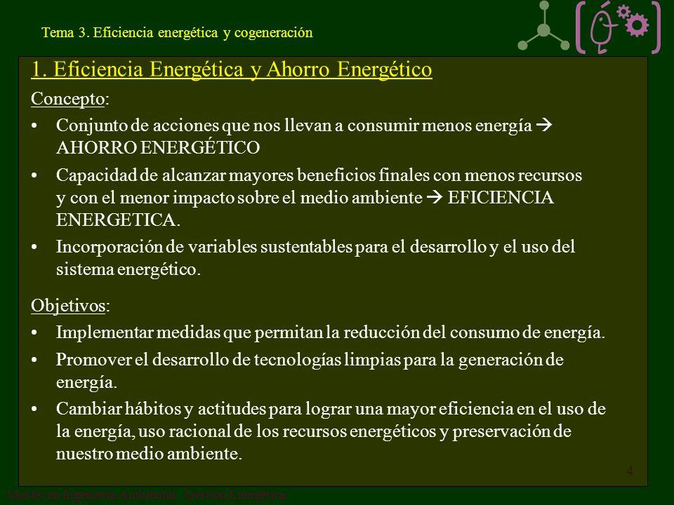 4 Tema 3.