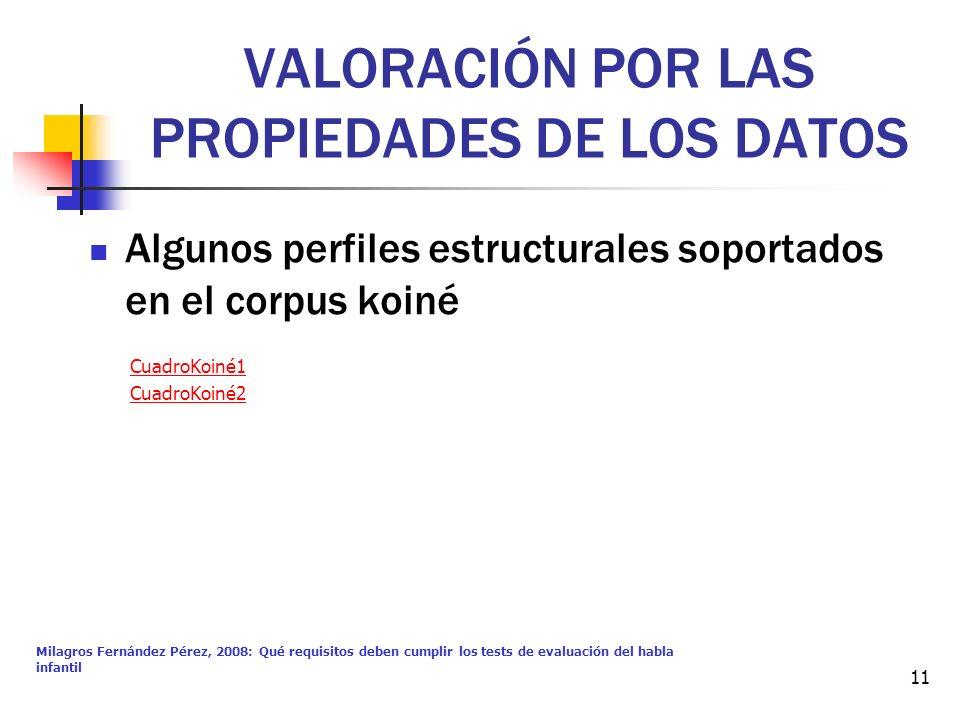 Milagros Fernández Pérez, 2008: Qué requisitos deben cumplir los tests de evaluación del habla infantil 11 VALORACIÓN POR LAS PROPIEDADES DE LOS DATOS