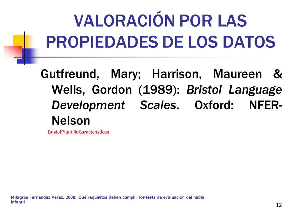 Milagros Fernández Pérez, 2008: Qué requisitos deben cumplir los tests de evaluación del habla infantil 12 VALORACIÓN POR LAS PROPIEDADES DE LOS DATOS