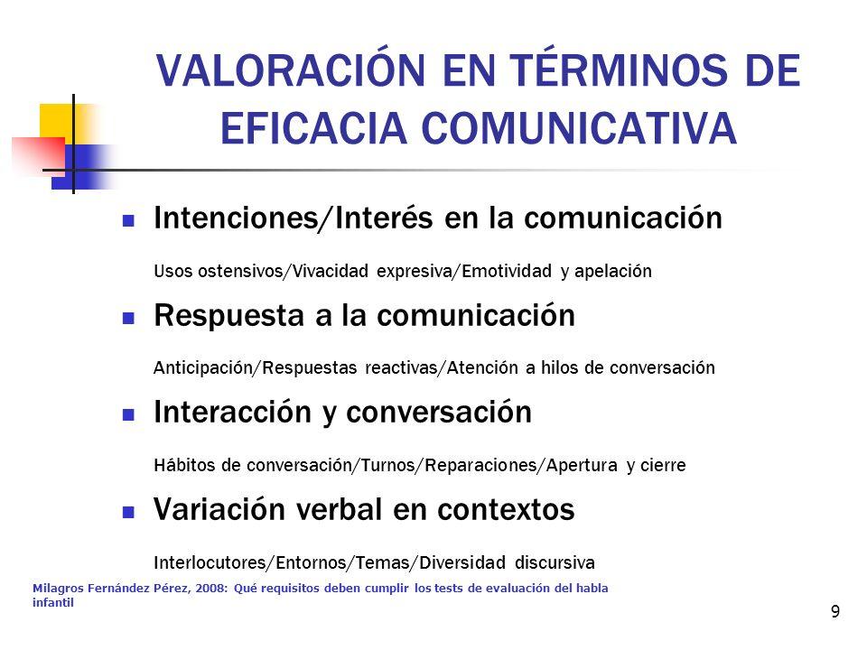 Milagros Fernández Pérez, 2008: Qué requisitos deben cumplir los tests de evaluación del habla infantil 10 VALORACIÓN EN TÉRMINOS DE EFICACIA COMUNICATIVA Dewart, Hazel & Summers, Susie (1988): Pragmatics Profile of Early Communication Skills.