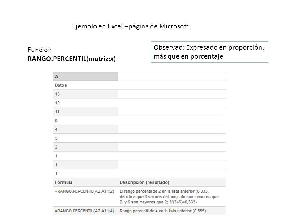 Ejemplo en Excel –página de Microsoft Función RANGO.PERCENTIL(matriz;x) Observad: Expresado en proporción, más que en porcentaje