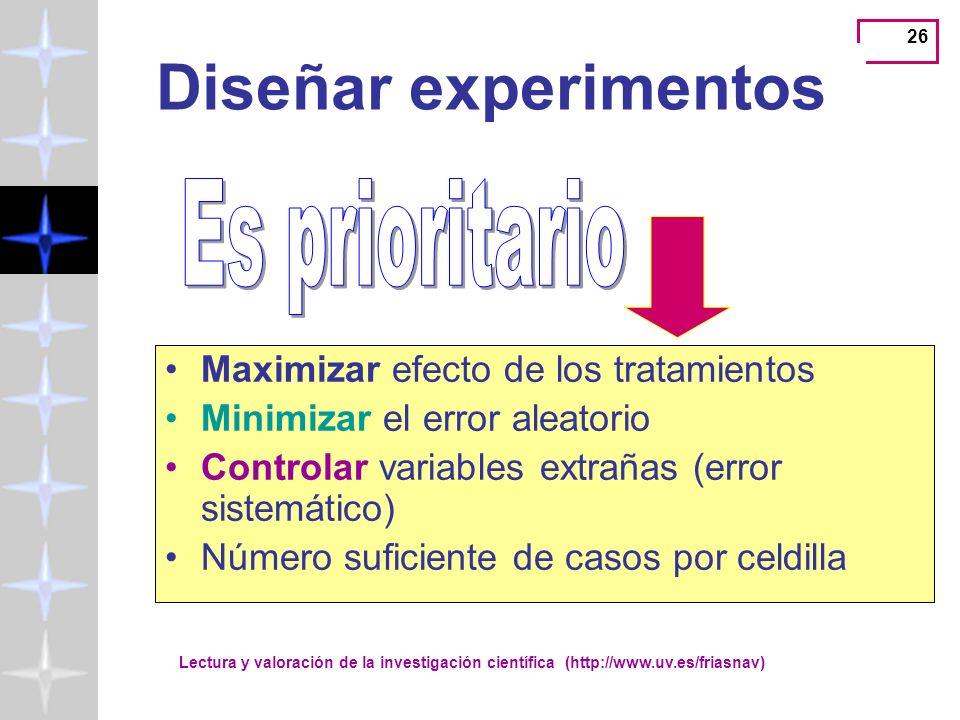 Lectura y valoración de la investigación científica (http://www.uv.es/friasnav) 26 Diseñar experimentos Maximizar efecto de los tratamientos Minimizar el error aleatorio Controlar variables extrañas (error sistemático) Número suficiente de casos por celdilla