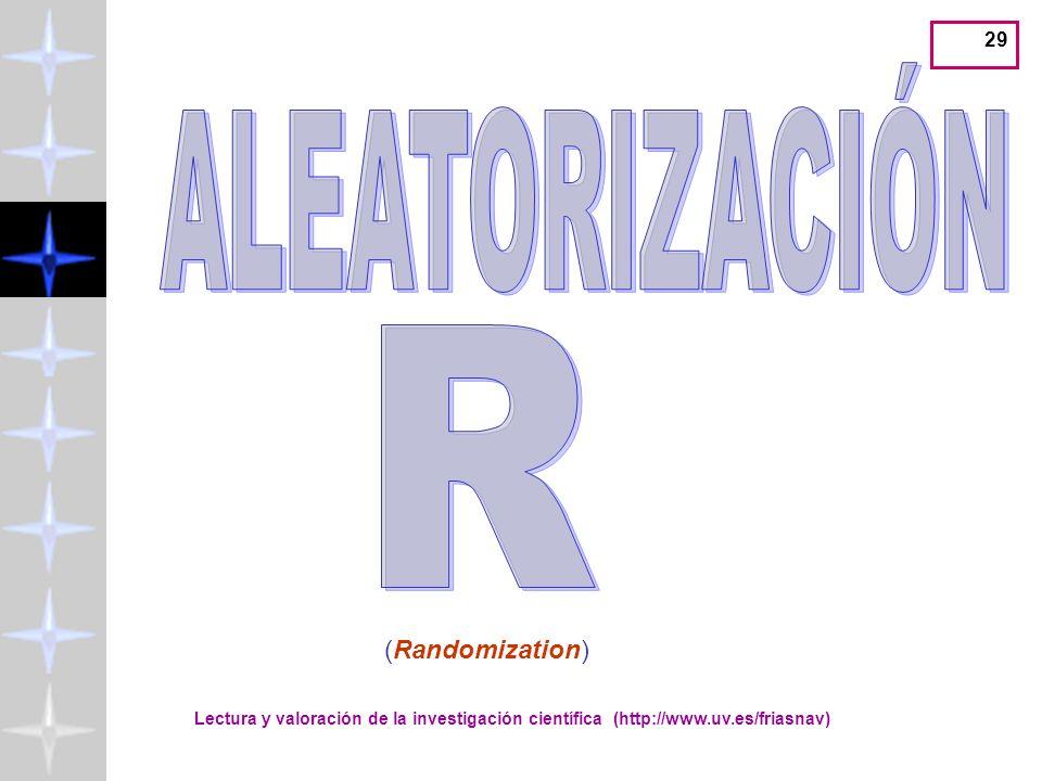 Lectura y valoración de la investigación científica (http://www.uv.es/friasnav) 29 (Randomization)