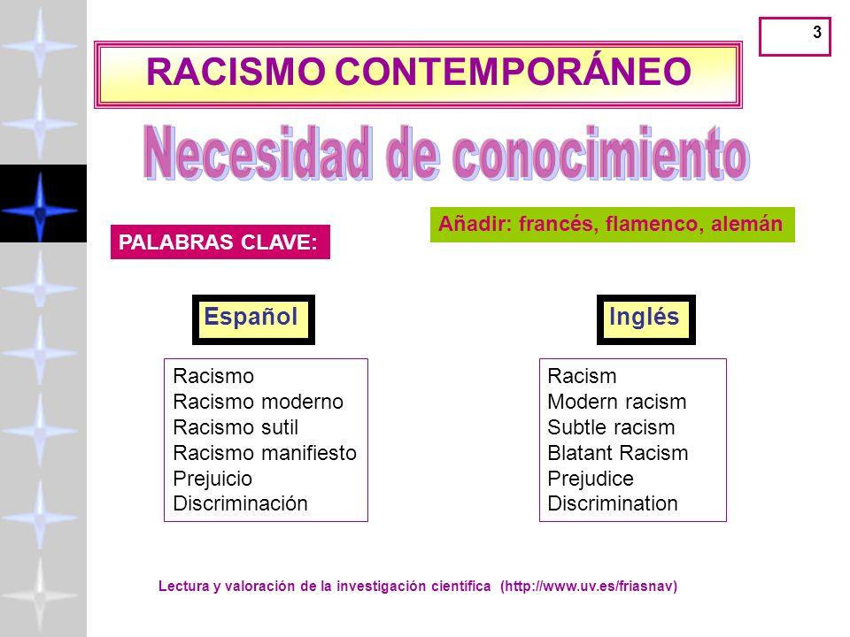 Lectura y valoración de la investigación científica (http://www.uv.es/friasnav) 3 RACISMO CONTEMPORÁNEO PALABRAS CLAVE: EspañolInglés Racismo Racismo moderno Racismo sutil Racismo manifiesto Prejuicio Discriminación Racism Modern racism Subtle racism Blatant Racism Prejudice Discrimination Añadir: francés, flamenco, alemán