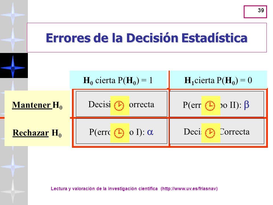 Lectura y valoración de la investigación científica (http://www.uv.es/friasnav) 39 Errores de la Decisión Estadística P(error Tipo I): Decisión Correcta Mantener H 0 Rechazar H 0 H 0 cierta P(H 0 ) = 1H 1 cierta P(H 0 ) = 0 P(error Tipo II):