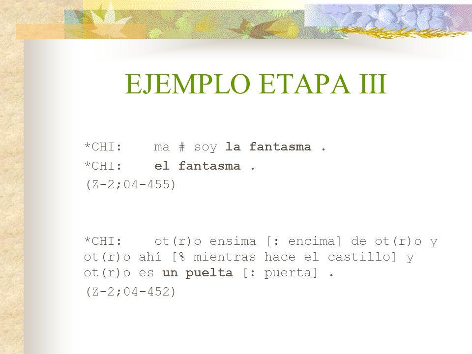 EJEMPLO ETAPA III *CHI:ma # soy la fantasma. *CHI:el fantasma. (Z-2;04-455) *CHI:ot(r)o ensima [: encima] de ot(r)o y ot(r)o ahí [% mientras hace el c