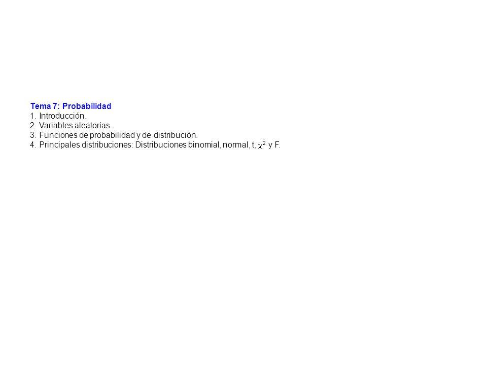 Tema 7: Probabilidad 1. Introducción. 2. Variables aleatorias. 3. Funciones de probabilidad y de distribución. 4. Principales distribuciones: Distribu