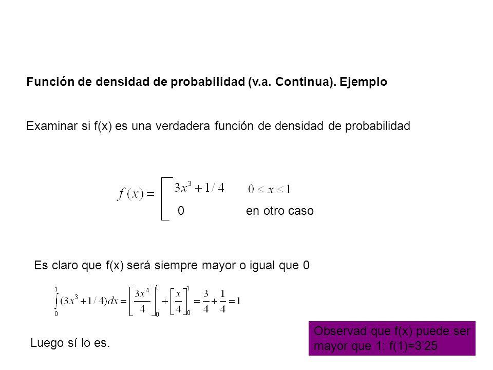 Función de distribución de X (v.a.