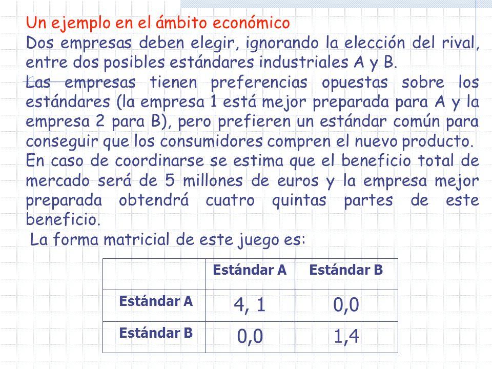 Un ejemplo en el ámbito económico Dos empresas deben elegir, ignorando la elección del rival, entre dos posibles estándares industriales A y B. Las em