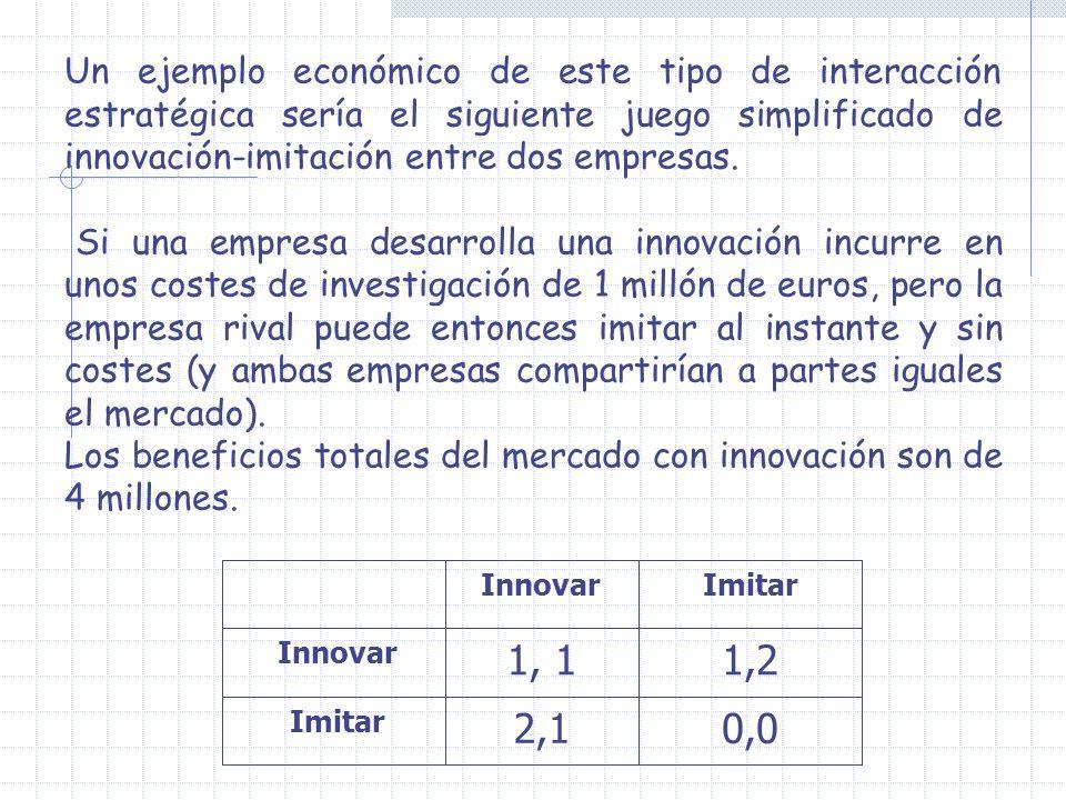 Un ejemplo económico de este tipo de interacción estratégica sería el siguiente juego simplificado de innovación-imitación entre dos empresas. Si una