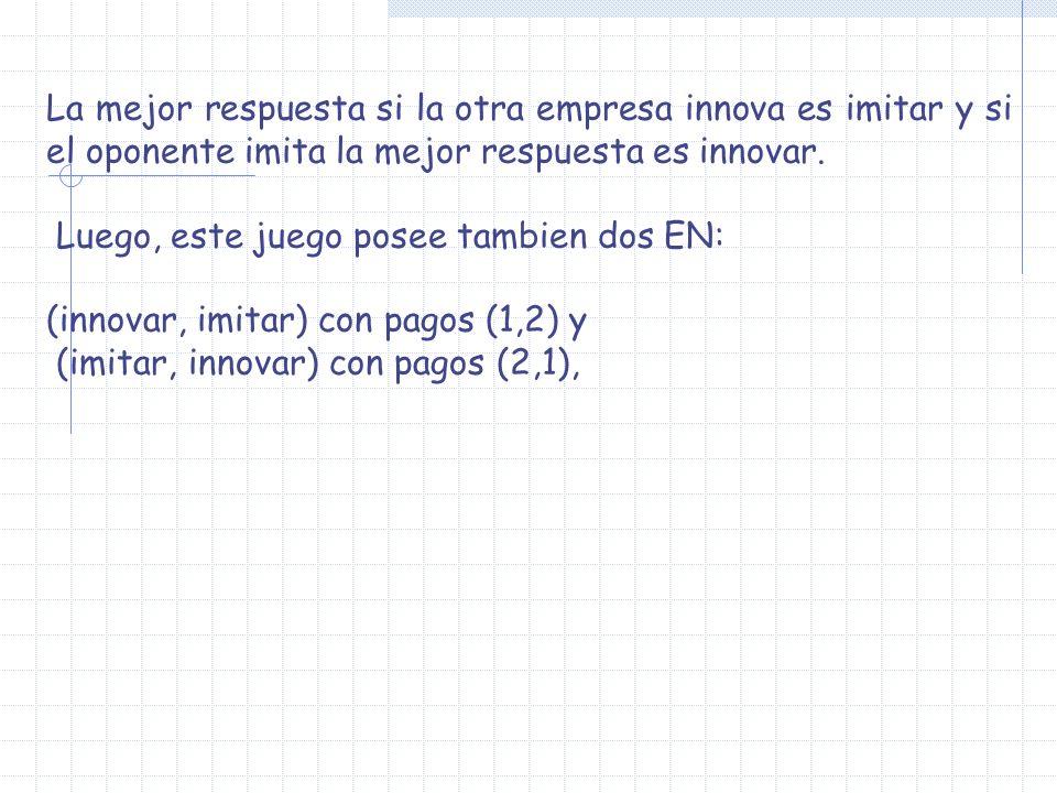 La mejor respuesta si la otra empresa innova es imitar y si el oponente imita la mejor respuesta es innovar. Luego, este juego posee tambien dos EN: (
