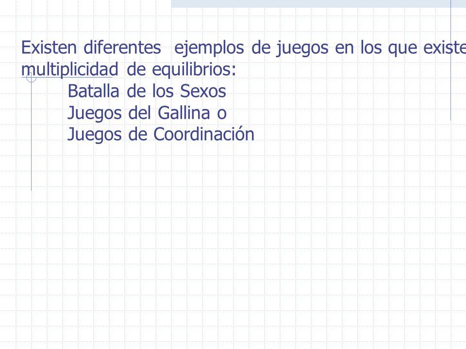 Existen diferentes ejemplos de juegos en los que existe multiplicidad de equilibrios: Batalla de los Sexos Juegos del Gallina o Juegos de Coordinación
