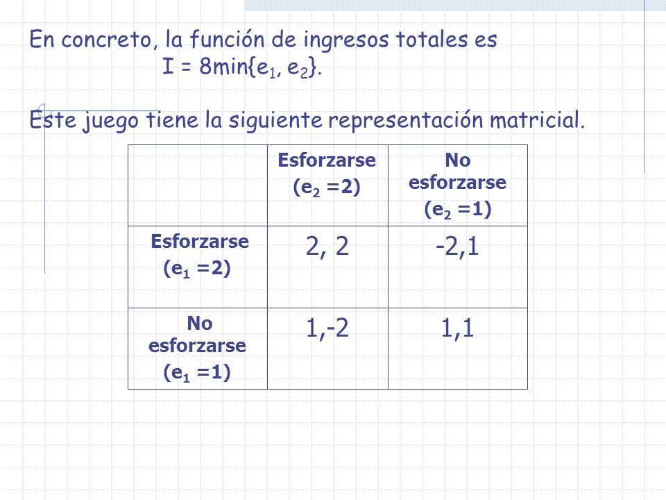 En concreto, la función de ingresos totales es I = 8min{e 1, e 2 }. Este juego tiene la siguiente representación matricial. 1,11,-2 No esforzarse (e 1