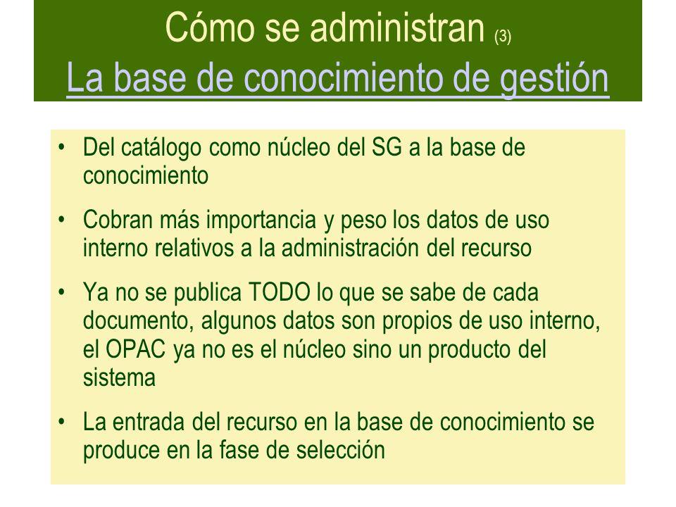 Cómo se administran (3) La base de conocimiento de gestión La base de conocimiento de gestión Del catálogo como núcleo del SG a la base de conocimient