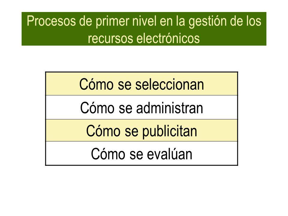 Procesos de primer nivel en la gestión de los recursos electrónicos Cómo se seleccionan Cómo se administran Cómo se publicitan Cómo se evalúan