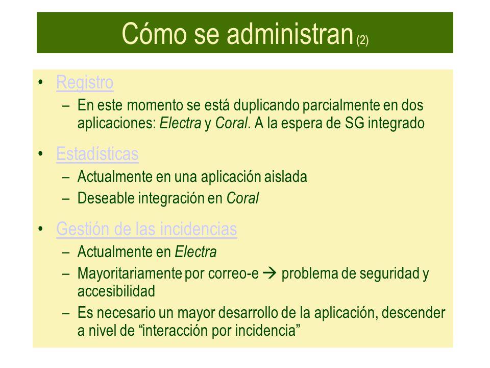 Cómo se administran (2) Registro –En este momento se está duplicando parcialmente en dos aplicaciones: Electra y Coral. A la espera de SG integrado Es
