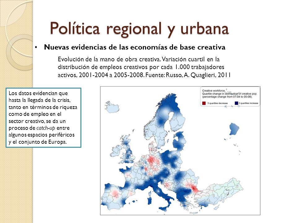 Política regional y urbana Nuevas evidencias de las economías de base creativa Evolución de la mano de obra creativa.