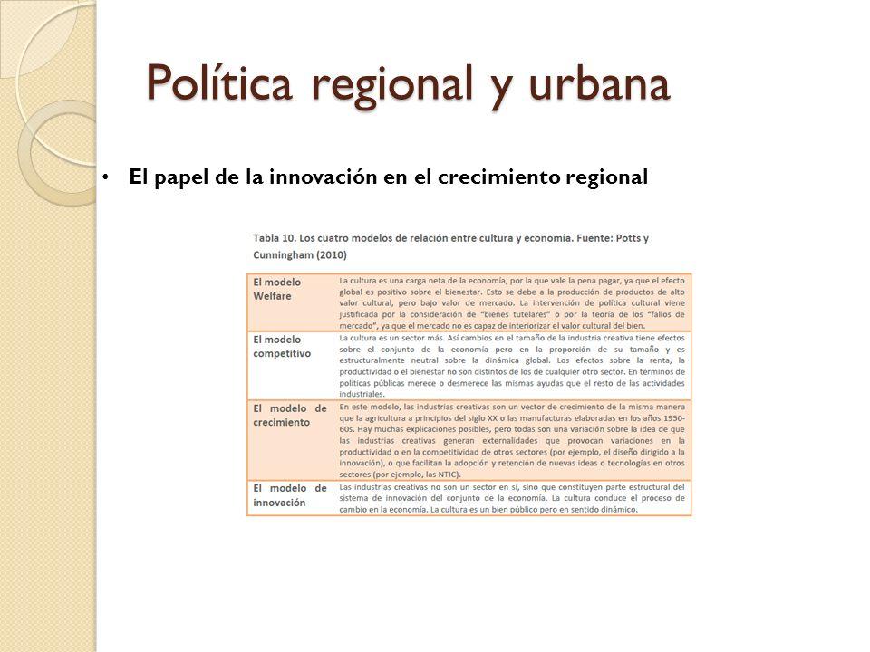 Política regional y urbana Ciudades creativas Ponencia de Xavier Greffe: Qué es una ciudad creativa Luciana Lazzeretti: El distrito culturalEl distrito cultural
