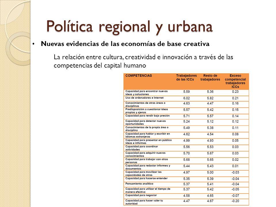 Política regional y urbana Nuevas evidencias de las economías de base creativa La relación entre cultura, creatividad e innovación a través de las competencias del capital humano