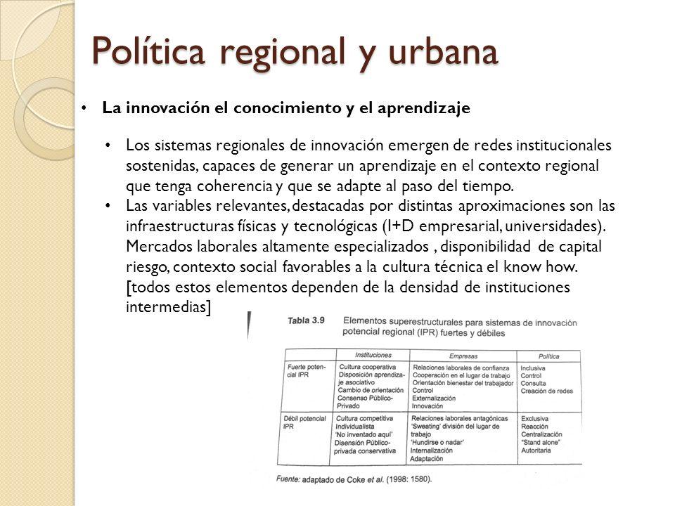 Política regional y urbana Material complementario.