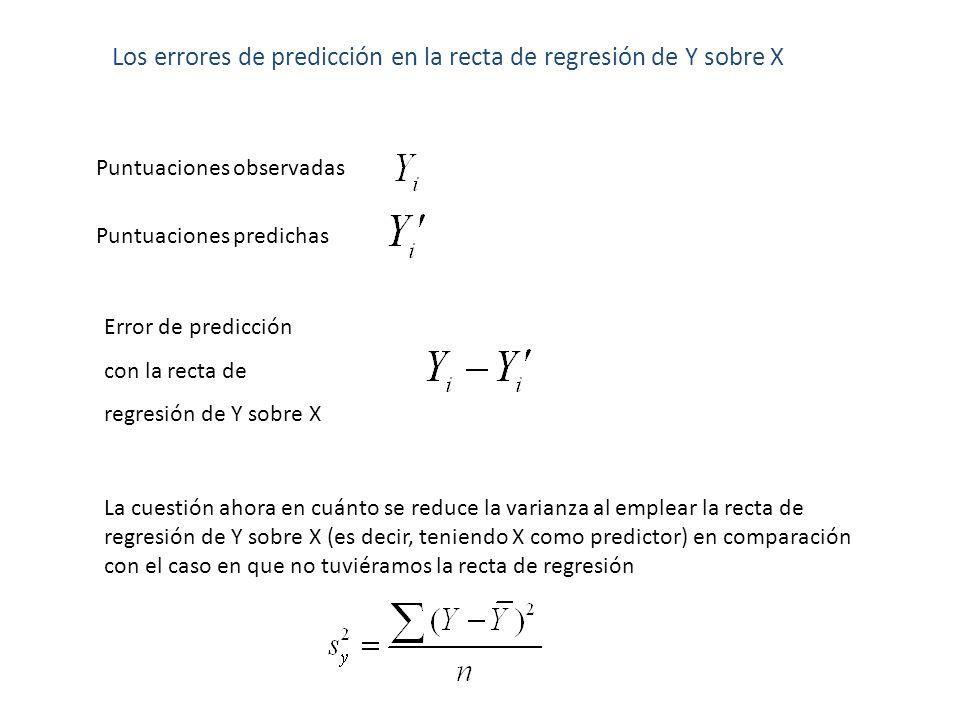 Los errores de predicción en la recta de regresión de Y sobre X Puntuaciones observadas Puntuaciones predichas Error de predicción con la recta de reg