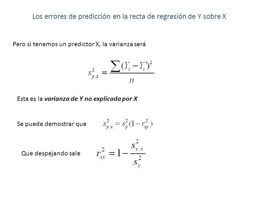 Los errores de predicción en la recta de regresión de Y sobre X Pero si tenemos un predictor X, la varianza será Esta es la varianza de Y no explicada
