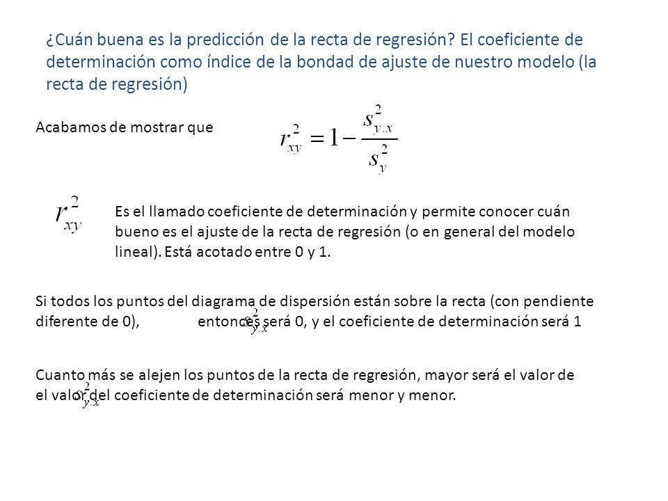 ¿Cuán buena es la predicción de la recta de regresión? El coeficiente de determinación como índice de la bondad de ajuste de nuestro modelo (la recta