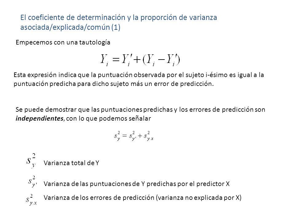 El coeficiente de determinación y la proporción de varianza asociada/explicada/común (1) Empecemos con una tautología Esta expresión indica que la pun