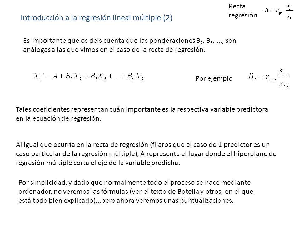 Introducción a la regresión lineal múltiple (2) Es importante que os deis cuenta que las ponderaciones B 2, B 3,..., son análogas a las que vimos en e