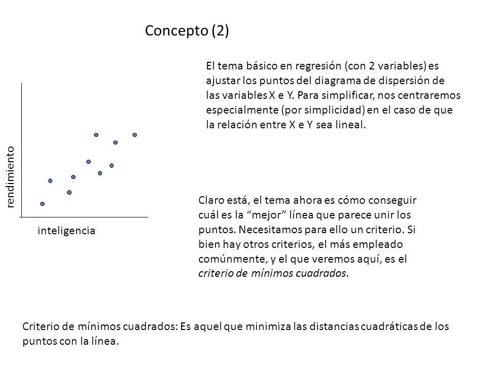 Concepto (2) rendimiento inteligencia El tema básico en regresión (con 2 variables) es ajustar los puntos del diagrama de dispersión de las variables