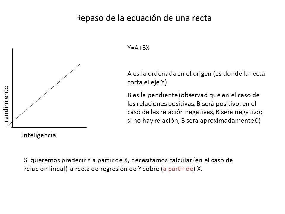 Repaso de la ecuación de una recta rendimiento inteligencia Y=A+BX A es la ordenada en el origen (es donde la recta corta el eje Y) B es la pendiente