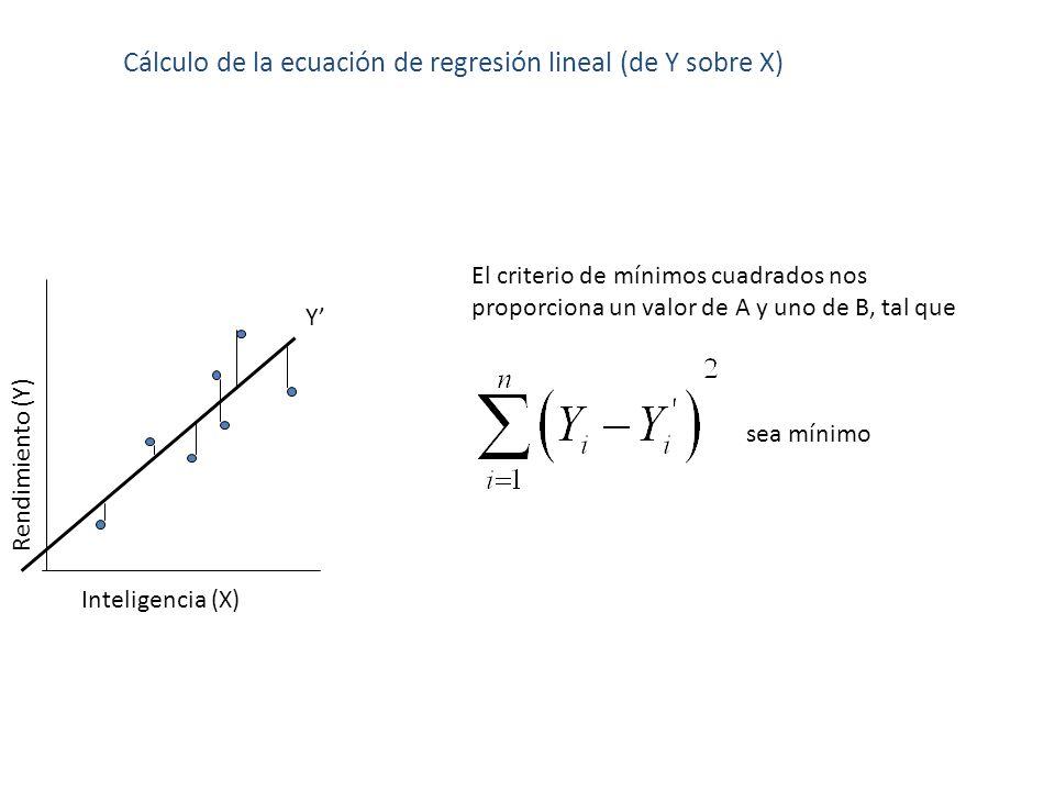 Cálculo de la ecuación de regresión lineal (de Y sobre X) Rendimiento (Y) Inteligencia (X) El criterio de mínimos cuadrados nos proporciona un valor d