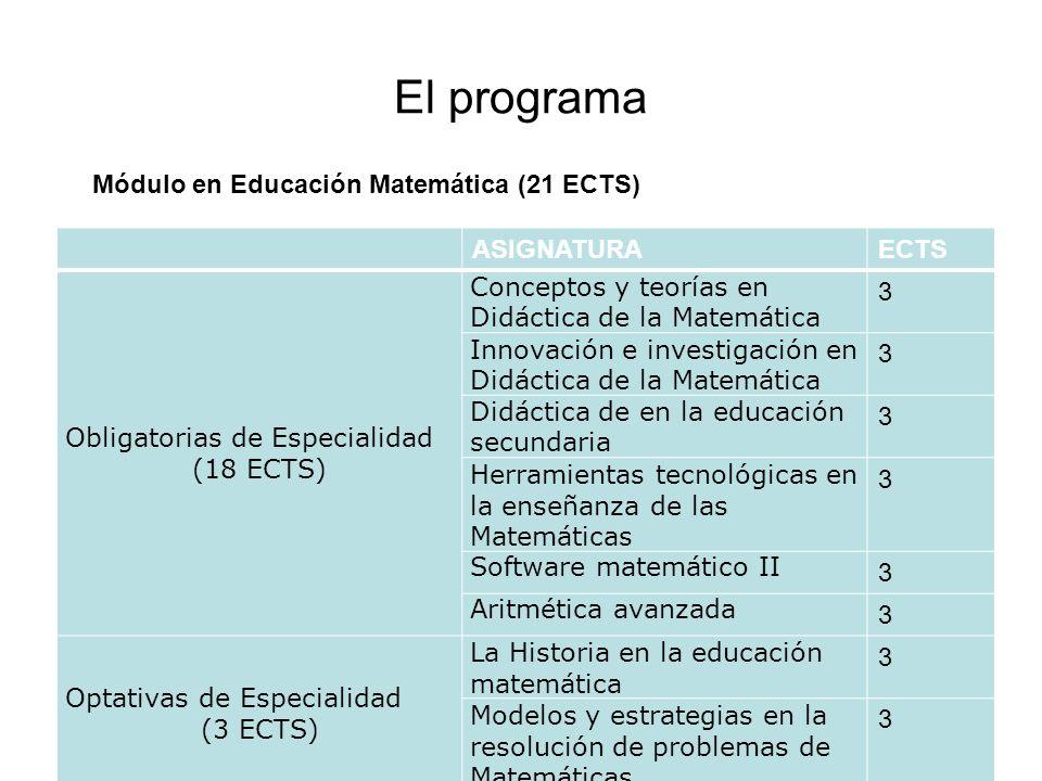 El programa ASIGNATURAECTS Obligatorias de Especialidad (18 ECTS) Conceptos y teorías en Didáctica de la Matemática 3 Innovación e investigación en Di