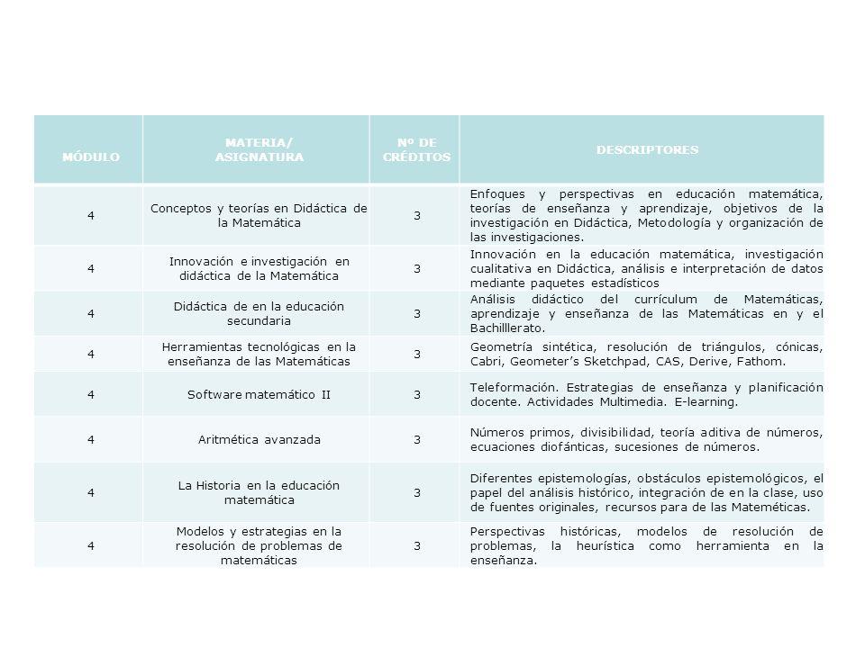 MÓDULO MATERIA/ ASIGNATURA Nº DE CRÉDITOS DESCRIPTORES 4 Conceptos y teorías en Didáctica de la Matemática 3 Enfoques y perspectivas en educación mate