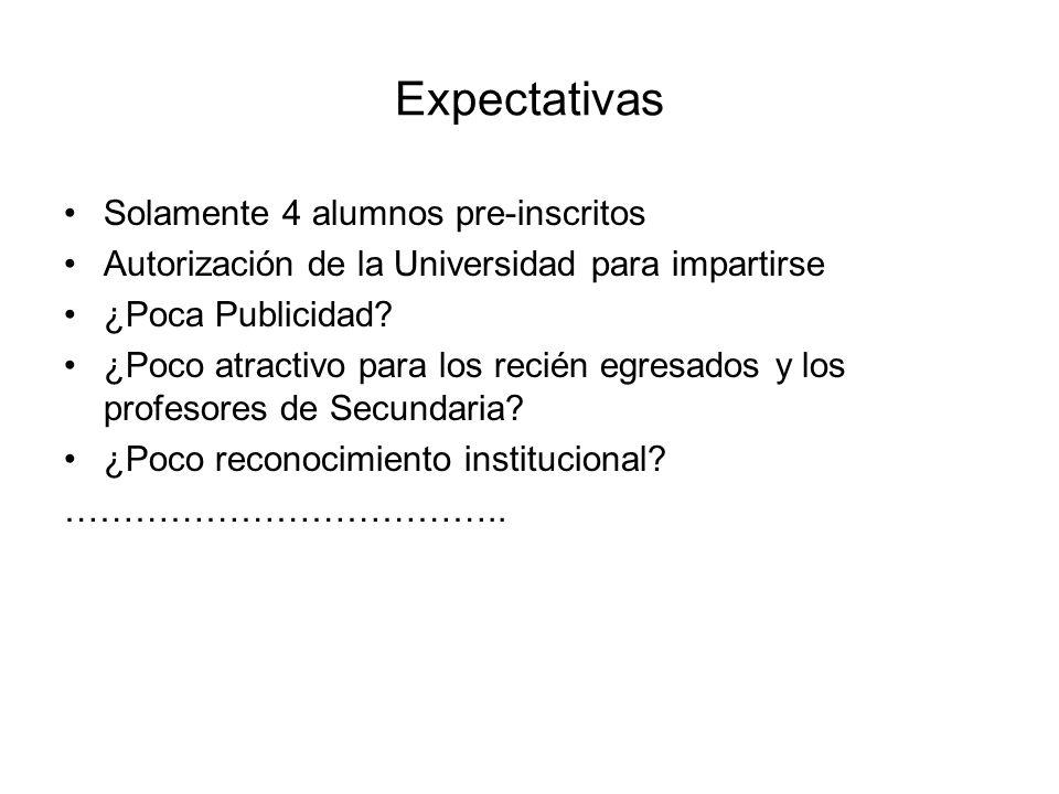 Expectativas Solamente 4 alumnos pre-inscritos Autorización de la Universidad para impartirse ¿Poca Publicidad? ¿Poco atractivo para los recién egresa