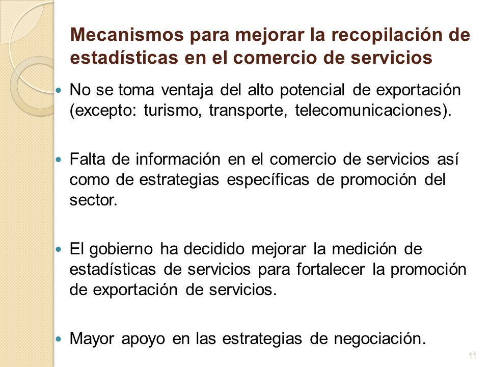 Mecanismos para mejorar la recopilación de estadísticas en el comercio de servicios No se toma ventaja del alto potencial de exportación (excepto: tur