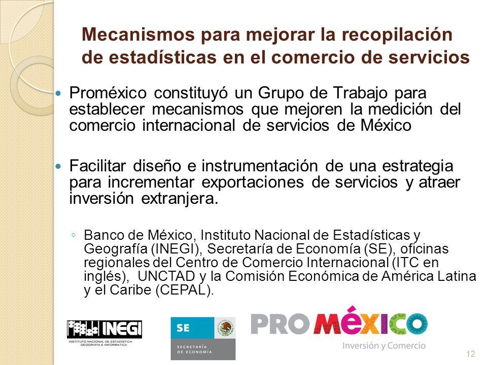 Mecanismos para mejorar la recopilación de estadísticas en el comercio de servicios Proméxico constituyó un Grupo de Trabajo para establecer mecanismo