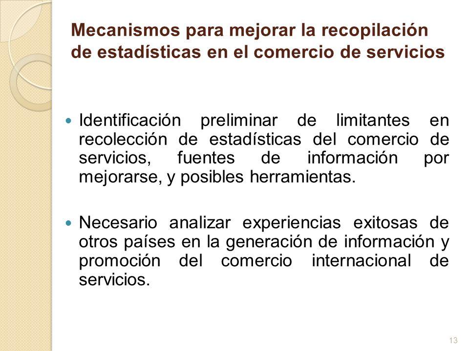 Mecanismos para mejorar la recopilación de estadísticas en el comercio de servicios Identificación preliminar de limitantes en recolección de estadíst