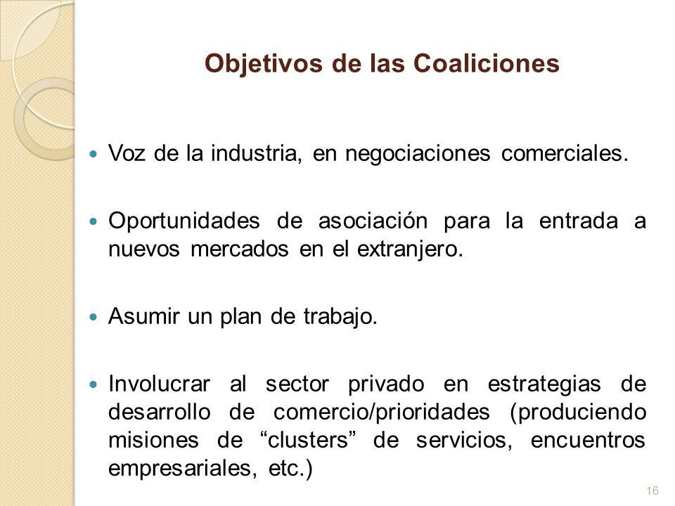 Objetivos de las Coaliciones Voz de la industria, en negociaciones comerciales. Oportunidades de asociación para la entrada a nuevos mercados en el ex