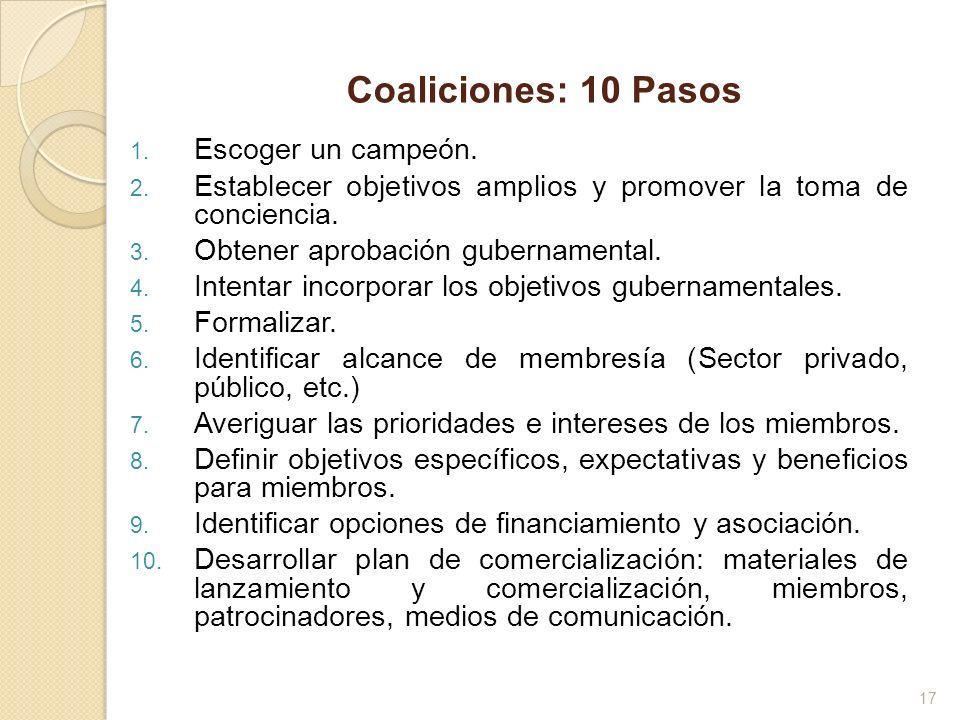 Coaliciones: 10 Pasos 1. Escoger un campeón. 2. Establecer objetivos amplios y promover la toma de conciencia. 3. Obtener aprobación gubernamental. 4.