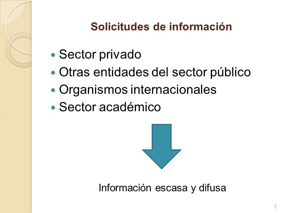Mecanismos para mejorar la recopilación de estadísticas en el comercio de servicios Identificación preliminar de limitantes en recolección de estadísticas del comercio de servicios, fuentes de información por mejorarse, y posibles herramientas.