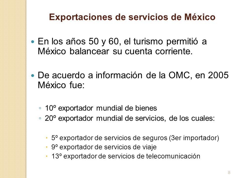 8 Exportaciones de servicios de México En los años 50 y 60, el turismo permitió a México balancear su cuenta corriente. De acuerdo a información de la